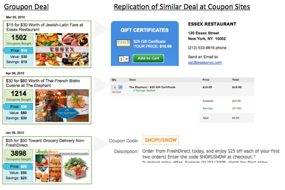 Groupon deals not exclusive
