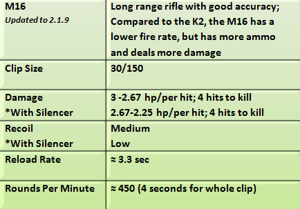 Weapons Guide  2014-12-13_1101