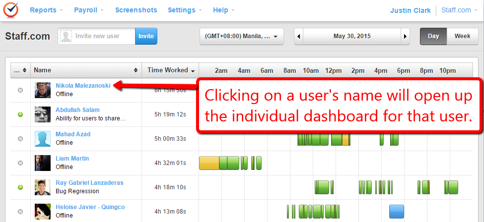 Time Doctor dashboard for managers & administrators