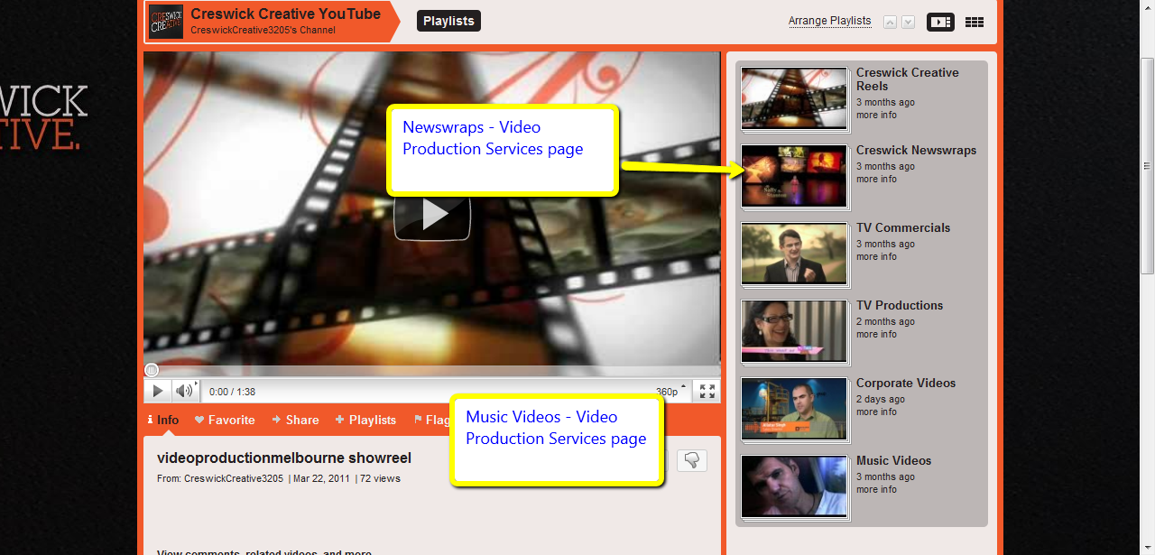 screenshot of desired video layout