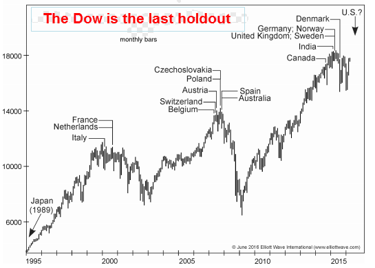 Dow%20June%2016.png