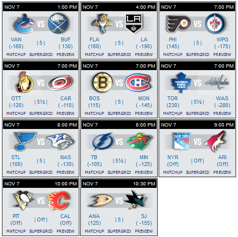 NHL schedule 7 nov 2015
