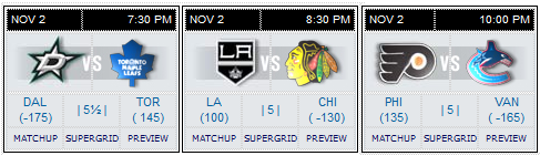 NHL sked 2 Nov 15