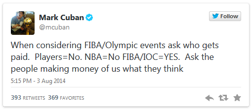 Cuban tweet re FIBA