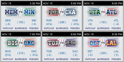 Bovada NBA schedule 15 Nov 2015