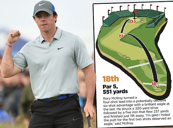 McIlroy's eagle at the Open