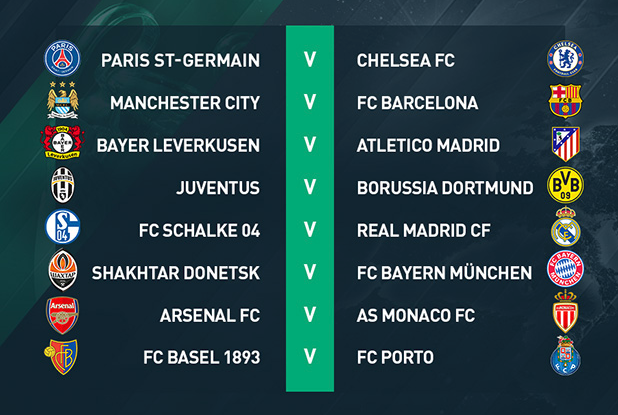 Champions League draw 2014-2015