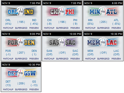 NBA schedule 9 nov 2015