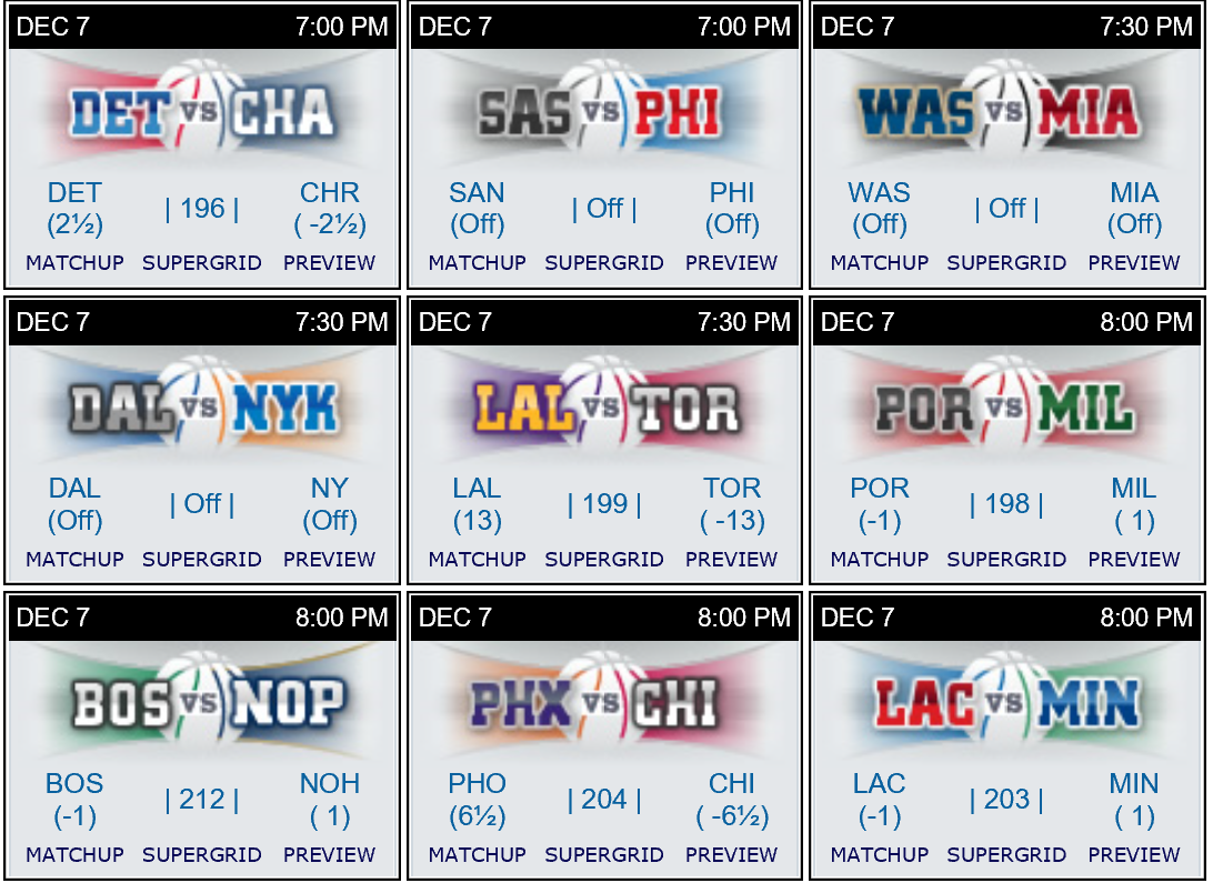 NBA schedule 7 Dec 2015