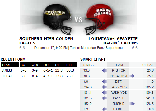 New Orleans Bowl Bovada