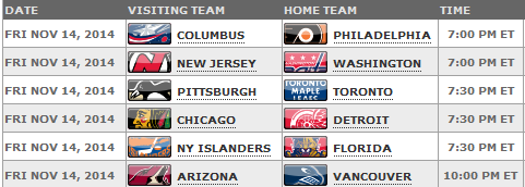 NHL Schedule for Fri 14 Nov