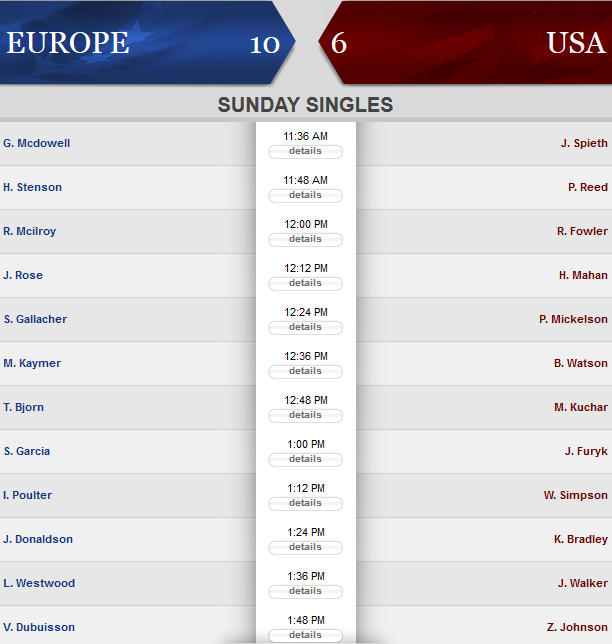 Ryder Cup singles lineup