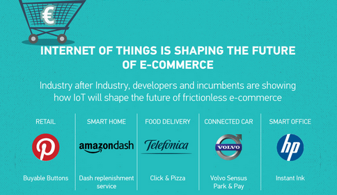 IoT effect on customer experience