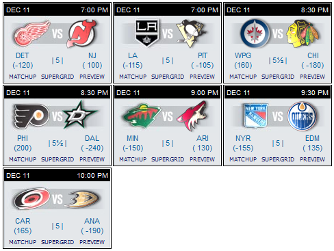 NHL schedule 11 Dec 2015