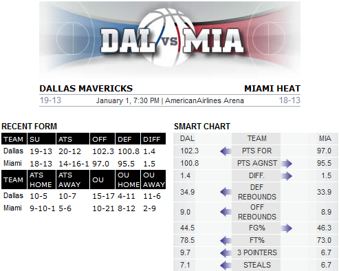 Heat v Mavericks