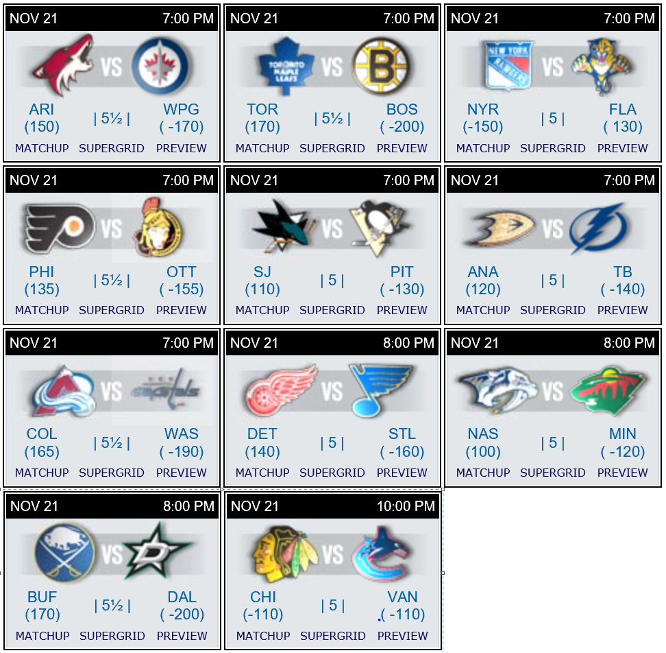 Bovada NHL schedule 21 Nov 2015