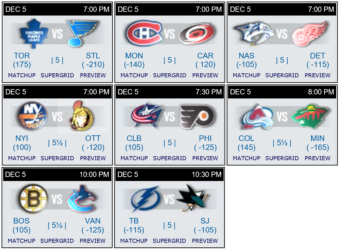 NHL schedule 5 Dec 2015