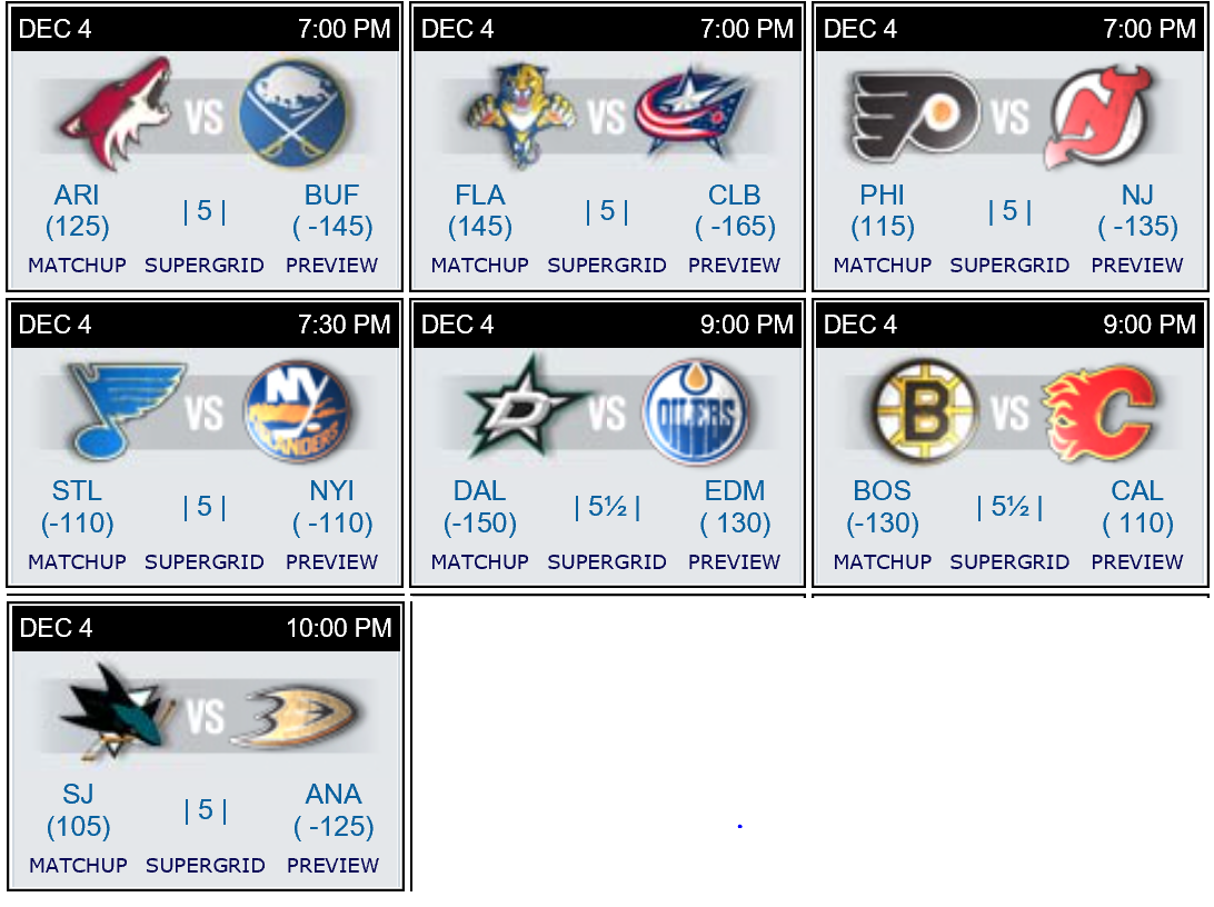 NHL Schedule 4 Dec 2015
