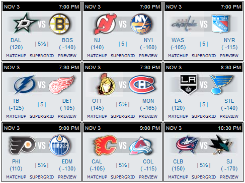 NHL schedule 3 Nov 2015