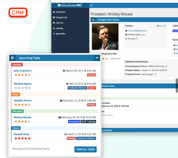 CRM Customer Relationship Manager Tool for MLSP