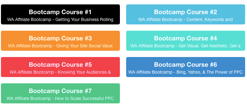 Wealthy Affiliate - Affiliate Bootcamp