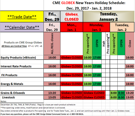 CME Globex New Year 2018 Holiday Schedule
