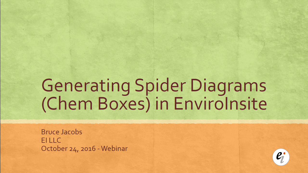 Spider Diagrams