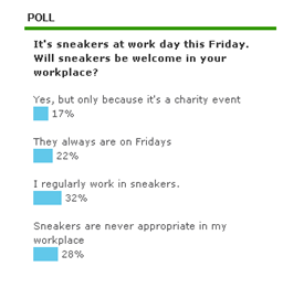 Would you wear sneaker to work on Friday poll