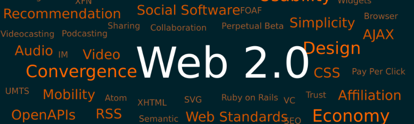 A tag cloud with terms related to Web 2.0