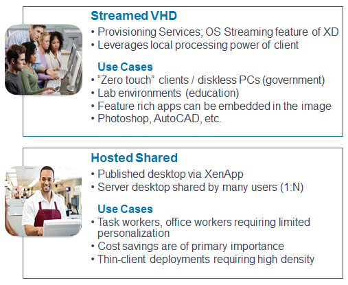 Streamed VHD are LAN connected workstations that all boot from the same central golden image.  Hosted Shared Desktop is a multi user application virtualization delivery intrastructure.
