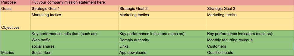 Marketing planning grid