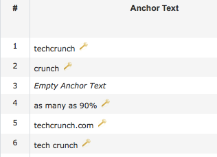 TechCrunch Anchors