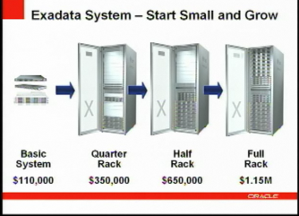 Exadata Version 2 Pricing