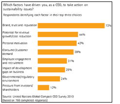 United<br />