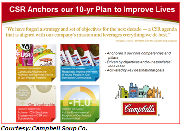 A CSR Agenda is Aligned With Campbell Soup's Mission and Leverages Everything We Do